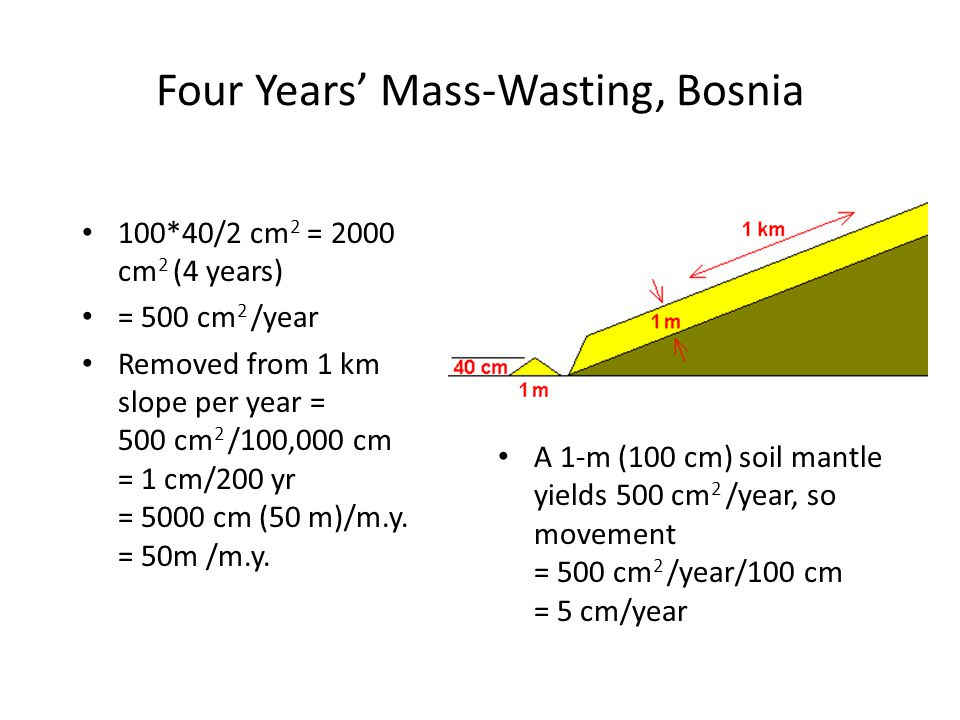 100*40/2 cm 2 = 2000 cm 2 (4 years) = 500 cm 2 /year Removed from 1 km slope per year = 500 cm 2 /100,000 cm = 1 cm/200 yr = 5000 cm (50 m)/m.y.