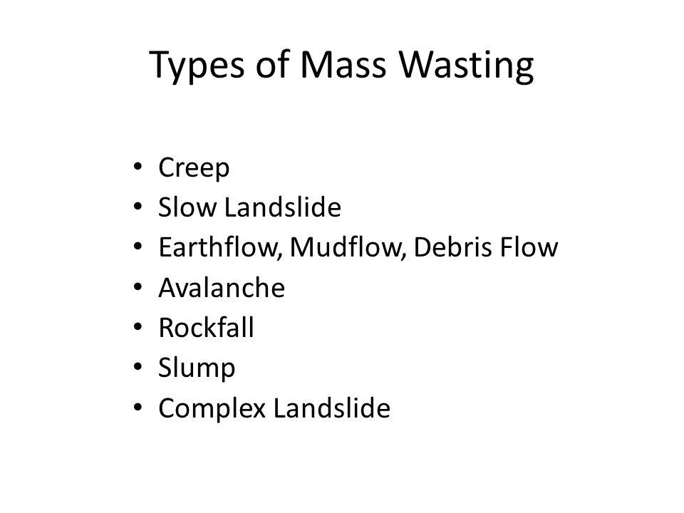 Types of Mass Wasting Creep Slow Landslide Earthflow, Mudflow, Debris Flow Avalanche Rockfall Slump Complex Landslide