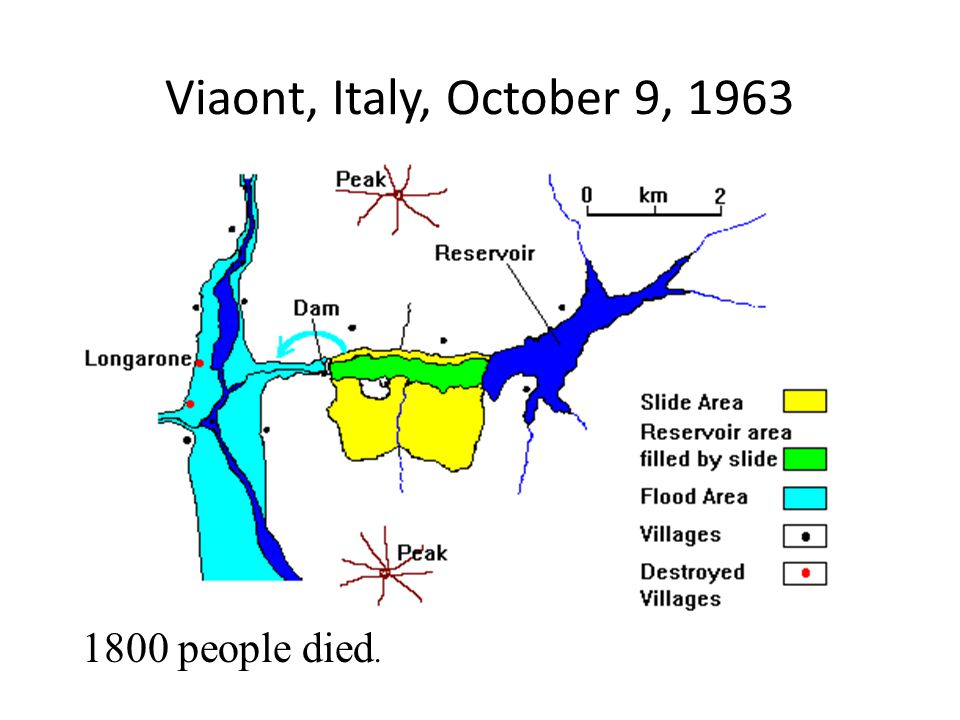 Viaont, Italy, October 9, 1963 1800 people died.