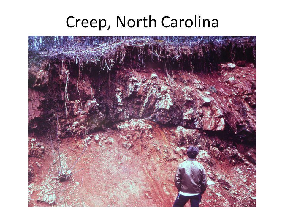 Creep, North Carolina