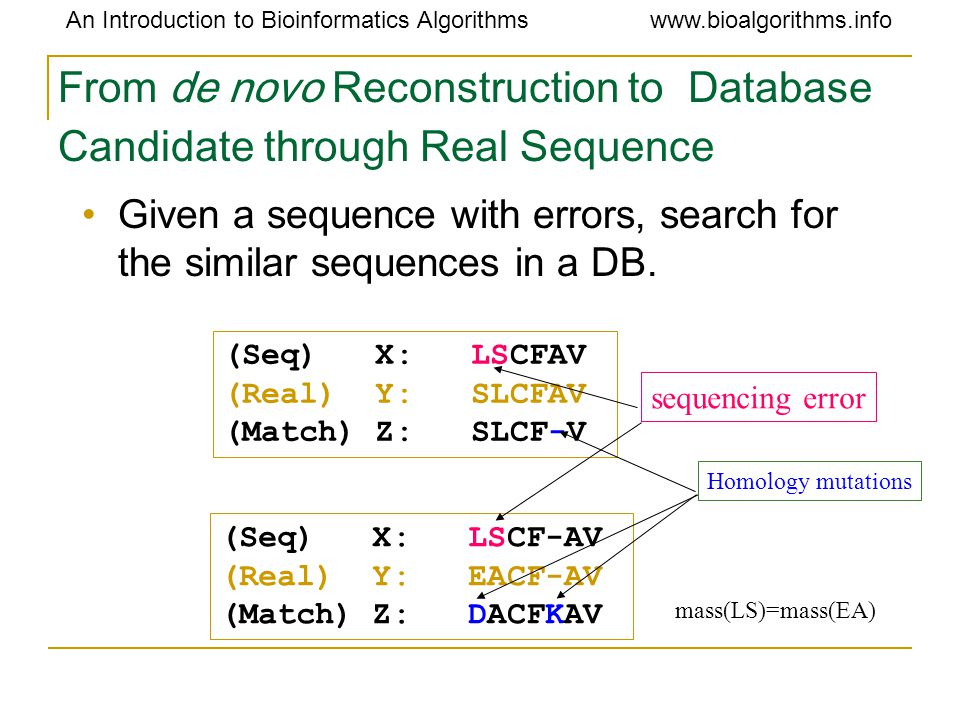 An Introduction to Bioinformatics Algorithmswww.bioalgorithms.info From de novo Reconstruction to Database Candidate through Real Sequence Given a sequence with errors, search for the similar sequences in a DB.