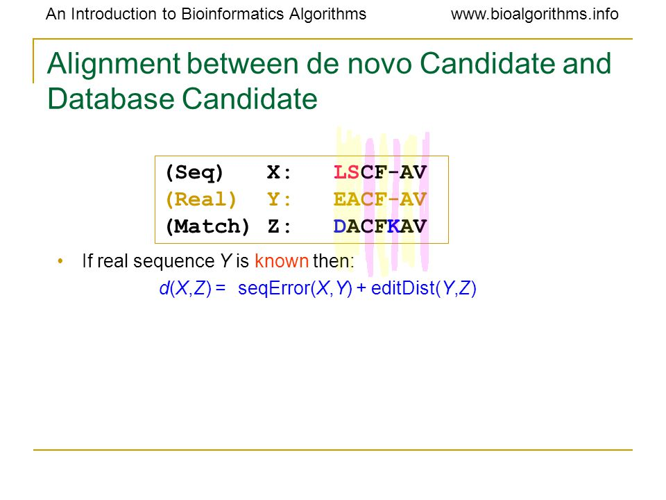 An Introduction to Bioinformatics Algorithmswww.bioalgorithms.info Alignment between de novo Candidate and Database Candidate If real sequence Y is kn