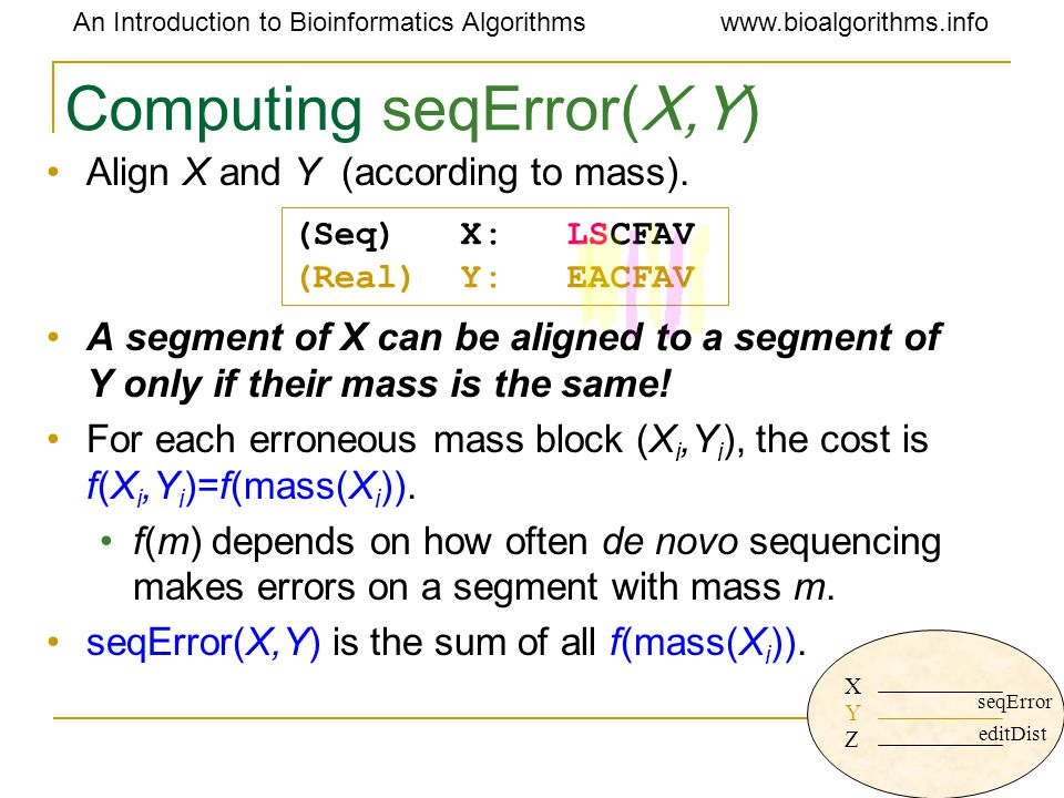 An Introduction to Bioinformatics Algorithmswww.bioalgorithms.info Computing seqError(X,Y) Align X and Y (according to mass).
