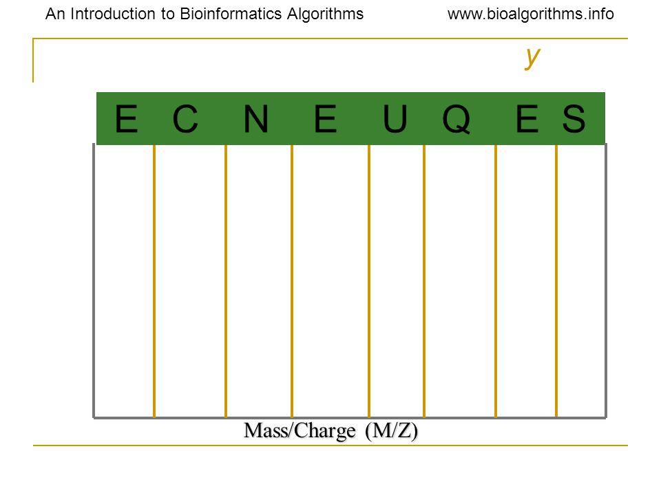 An Introduction to Bioinformatics Algorithmswww.bioalgorithms.info y Mass/Charge (M/Z) E C N E U Q E S
