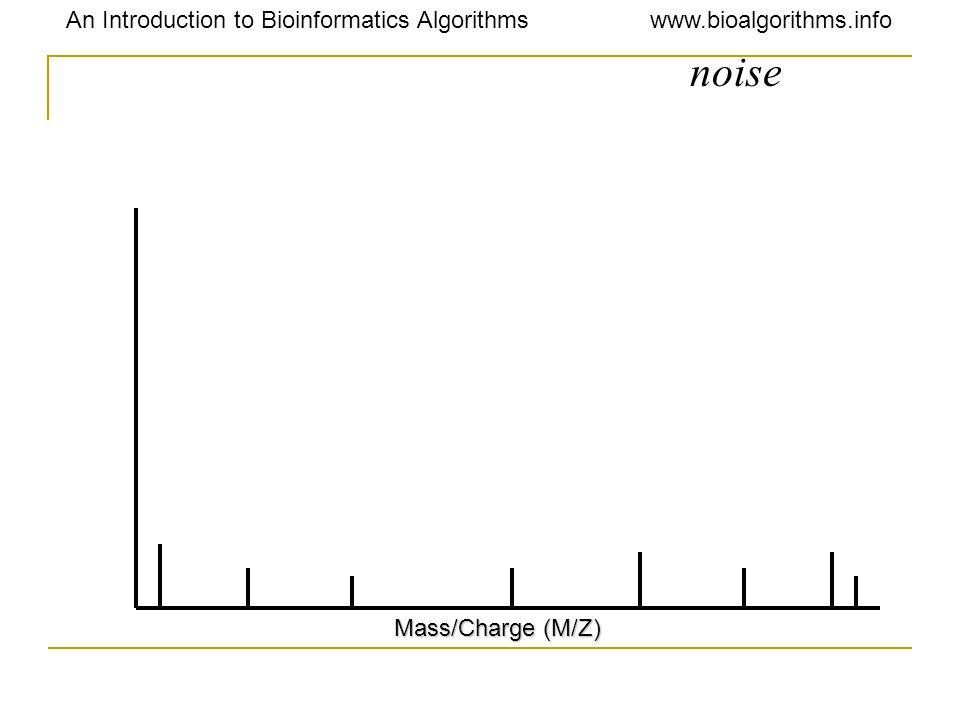 An Introduction to Bioinformatics Algorithmswww.bioalgorithms.info noise Mass/Charge (M/Z)