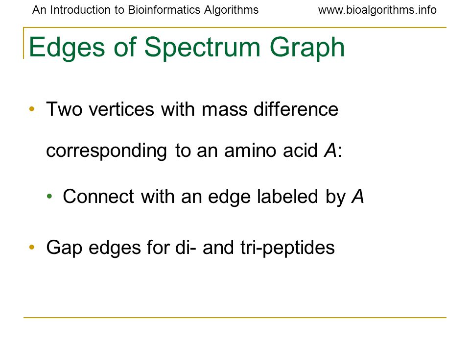 An Introduction to Bioinformatics Algorithmswww.bioalgorithms.info Edges of Spectrum Graph Two vertices with mass difference corresponding to an amino acid A: Connect with an edge labeled by A Gap edges for di- and tri-peptides