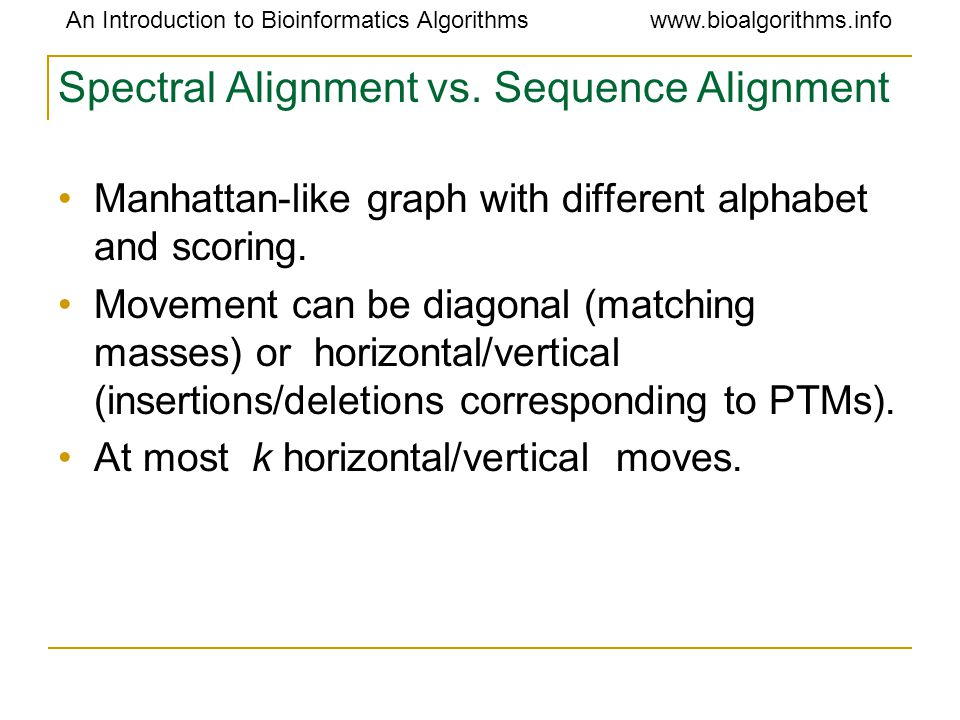 An Introduction to Bioinformatics Algorithmswww.bioalgorithms.info Spectral Alignment vs.