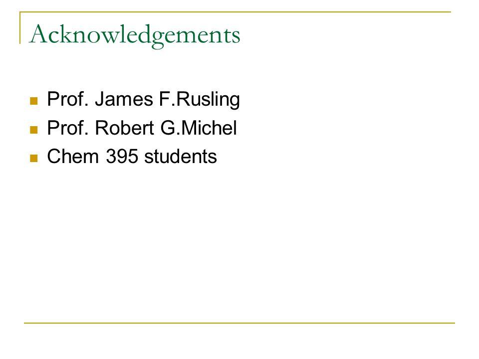 Acknowledgements Prof. James F.Rusling Prof. Robert G.Michel Chem 395 students