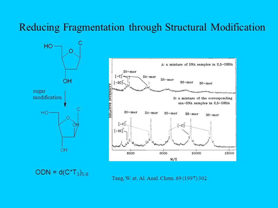Reducing Fragmentation through Structural Modification Tang, W.