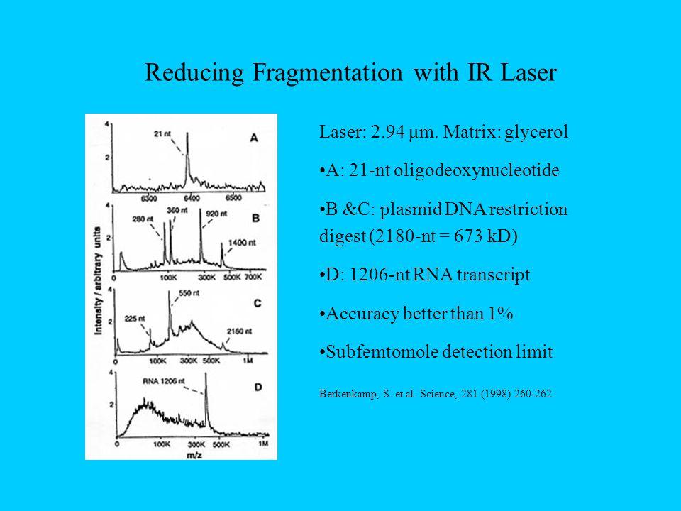 Reducing Fragmentation with IR Laser Laser: 2.94 μm.