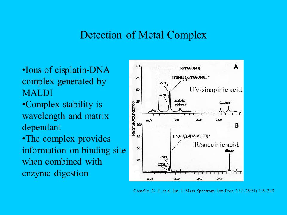Detection of Metal Complex Ions of cisplatin-DNA complex generated by MALDI Complex stability is wavelength and matrix dependant The complex provides information on binding site when combined with enzyme digestion Costello, C.