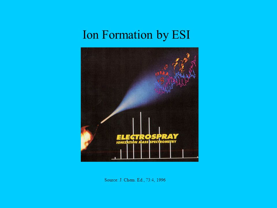 Ion Formation by ESI Source: J. Chem. Ed., 73:4, 1996