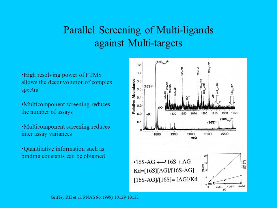 Parallel Screening of Multi-ligands against Multi-targets High resolving power of FTMS allows the deconvolution of complex spectra Multicomponent screening reduces the number of assays Multicomponent screening reduces inter assay variances Quantitative information such as binding constants can be obtained Griffey RH et al.