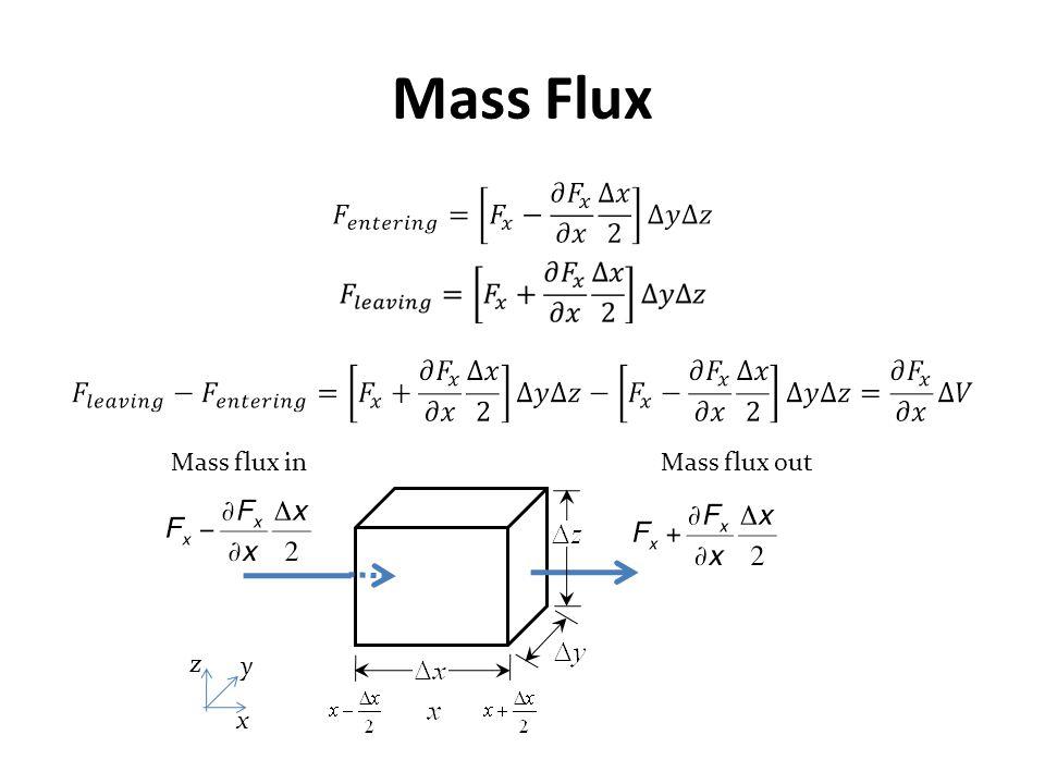Mass Flux x y z Mass flux inMass flux out