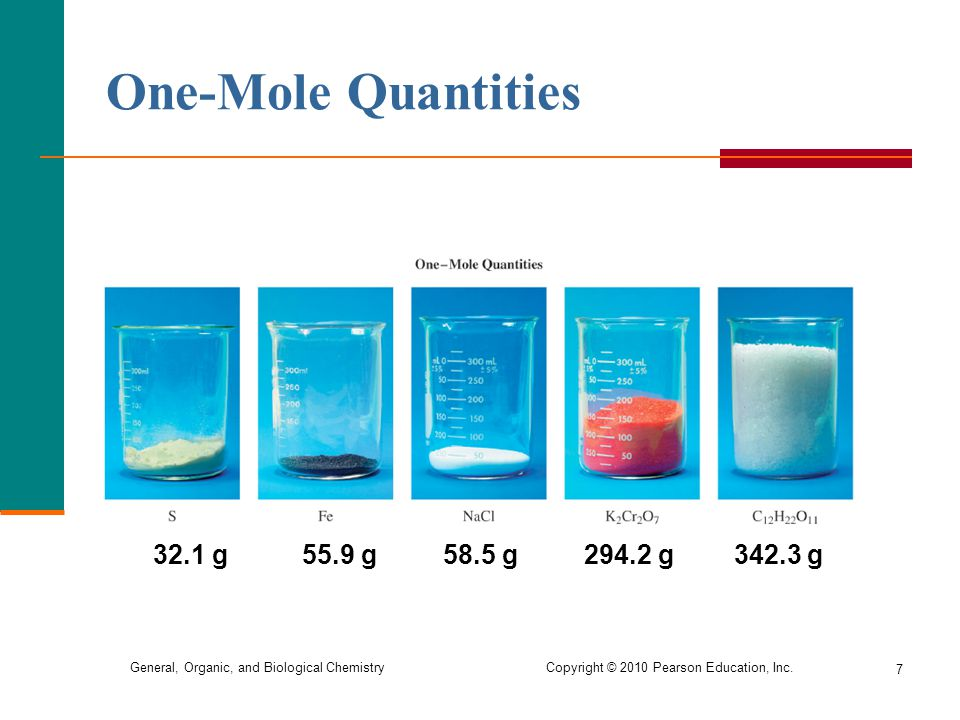 General, Organic, and Biological Chemistry Copyright © 2010 Pearson Education, Inc. 7 One-Mole Quantities 32.1 g 55.9 g 58.5 g 294.2 g 342.3 g
