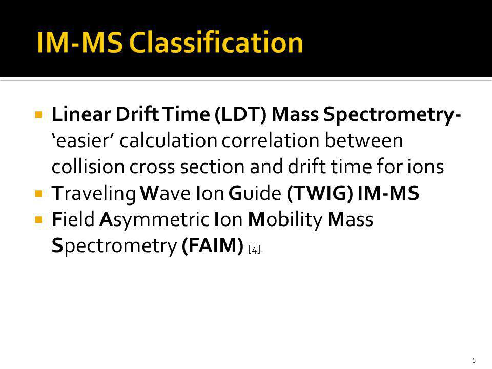  Linear Drift Time (LDT) Mass Spectrometry- 'easier' calculation correlation between collision cross section and drift time for ions  Traveling Wave Ion Guide (TWIG) IM-MS  Field Asymmetric Ion Mobility Mass Spectrometry (FAIM) [4].