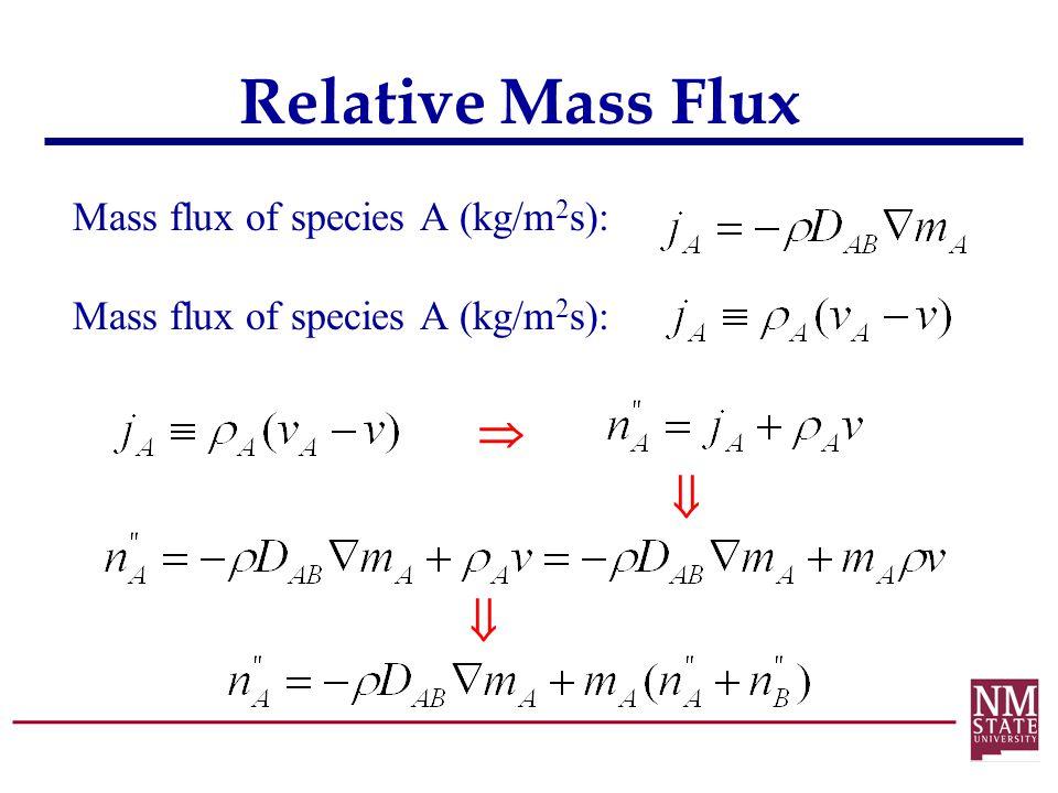 Relative Mass Flux Mass flux of species A (kg/m 2 s):   