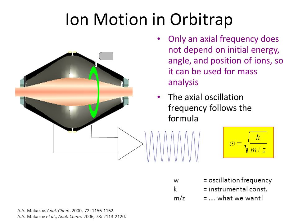 Ion Motion in Orbitrap Only an axial frequency does not depend on initial energy, angle, and position of ions, so it can be used for mass analysis The axial oscillation frequency follows the formula w = oscillation frequency k = instrumental const.