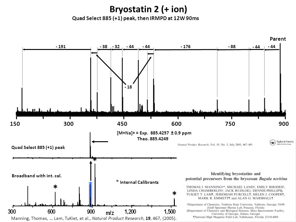 Bryostatin 2 (+ ion) Quad Select 885 (+1) peak, then IRMPD at 12W 90ms Parent 900750600450300 150 - 44 - 88- 176- 191- 38- 32 - 18 * Internal Calibrants * * [M+Na]+ = Exp.