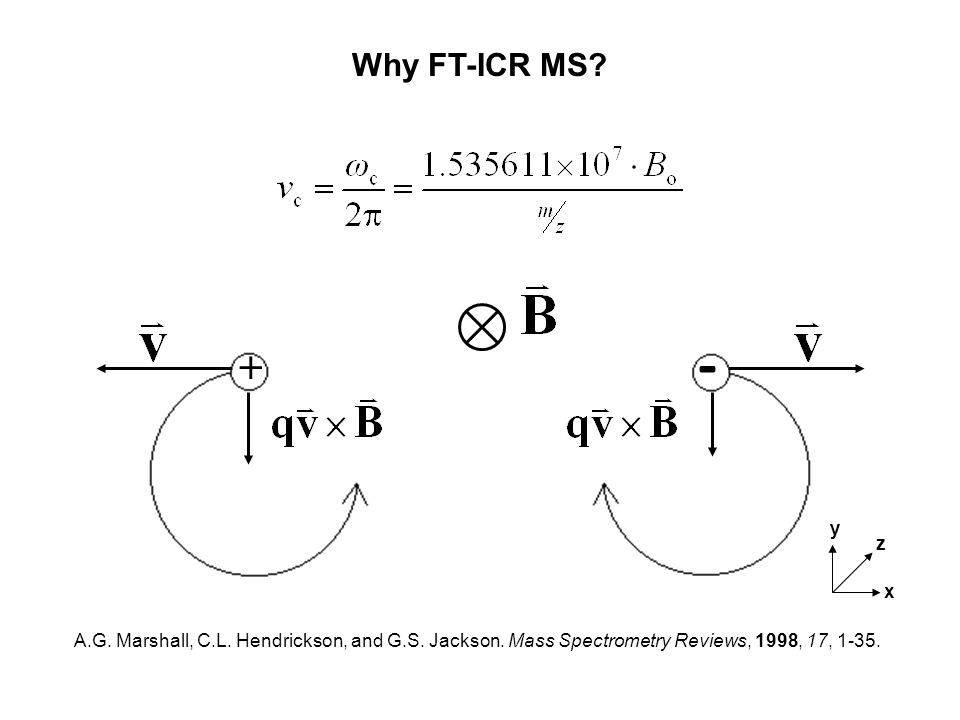 Why FT-ICR MS. A.G. Marshall, C.L. Hendrickson, and G.S.