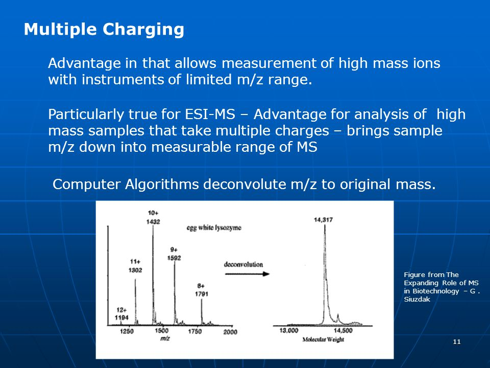 11 Multiple Charging Advantage in that allows measurement of high mass ions with instruments of limited m/z range. Particularly true for ESI-MS – Adva