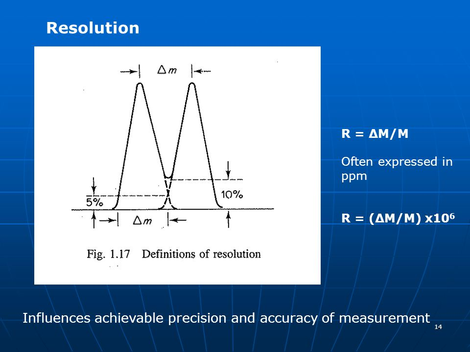 14 Resolution Influences achievable precision and accuracy of measurement R = ΔM/M Often expressed in ppm R = (ΔM/M) x10 6