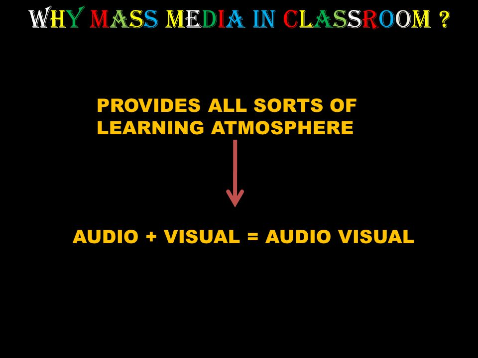 mass media in classroom LAW OF READINESS AND LAW OF INTEREST UTILIZATION OF PREVIOUS KNOWLEDGE EVER LASTING EFFECT NATURAL LANGUAGE LEARNING ISSUE BASED LEARNING SELF LEARNING