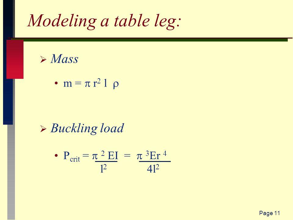 Page 11 Modeling a table leg:  Mass m =  r 2 l   Buckling load P crit =  2 EI =  3 Er 4 l 2 4l 2