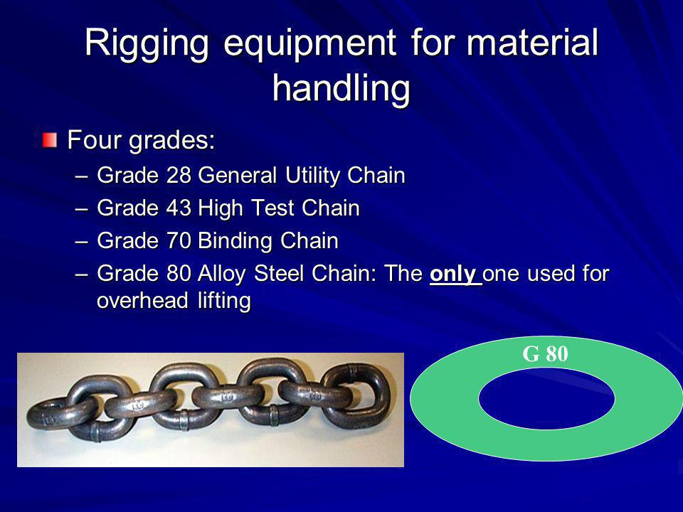 Rigging equipment for material handling Alloy steel chains Inspections – –Frequent Visual examination by the user Periodic – –Complete link by link inspection of the entire sling and all attachments.