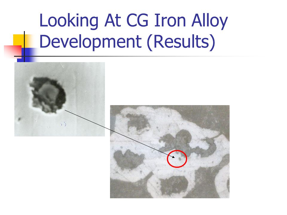 Looking At CG Iron Alloy Development (Results)