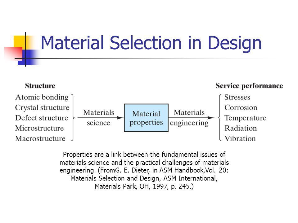 Properties are a link between the fundamental issues of materials science and the practical challenges of materials engineering. (FromG. E. Dieter, in