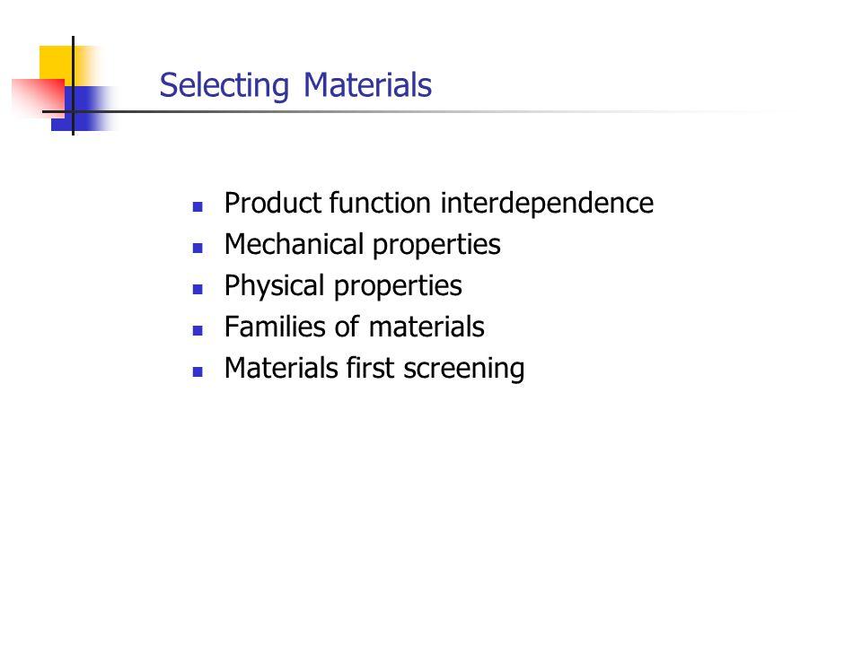 Mechanical properties stiffness .