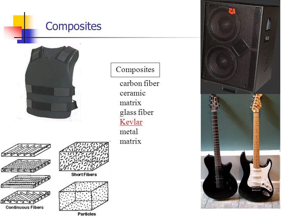 Composites carbon fiber ceramic matrix glass fiber Kevlar metal matrix Composites