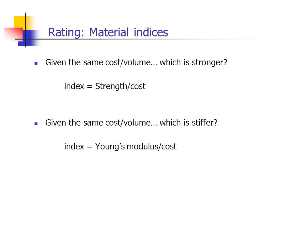 Rating: Material indices Given the same cost/volume… which is stronger.
