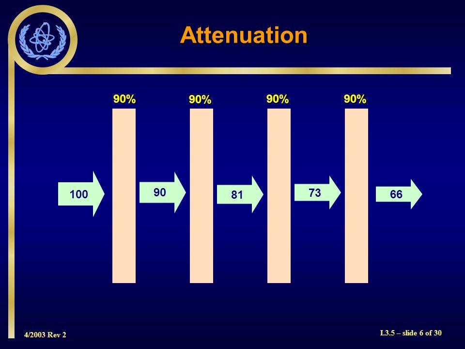 4/2003 Rev 2 I.3.5 – slide 6 of 30 Attenuation 100 90 81 73 66 90% 90% 90%90%