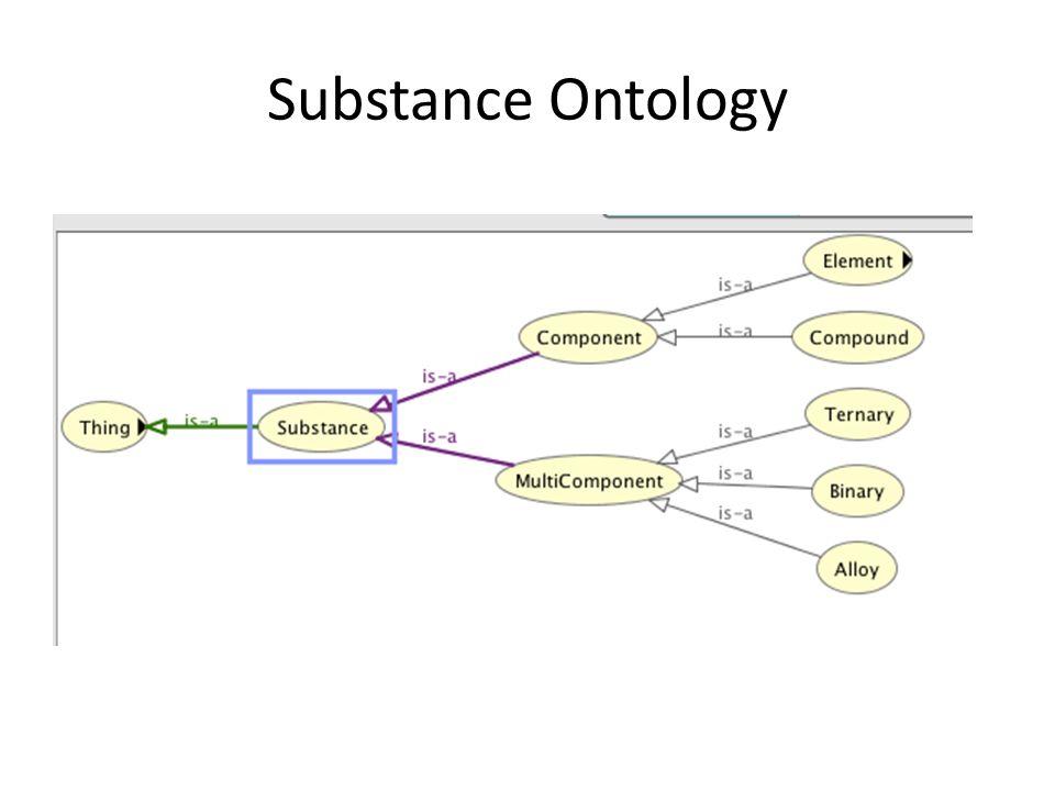 Substance Ontology
