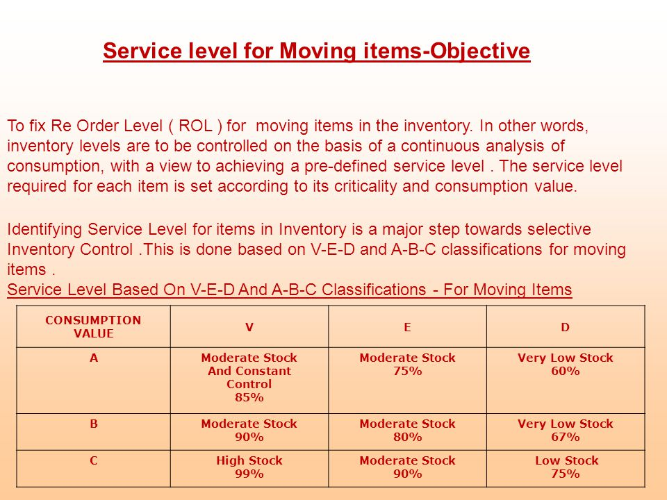 To fix Re Order Level ( ROL ) for moving items in the inventory.