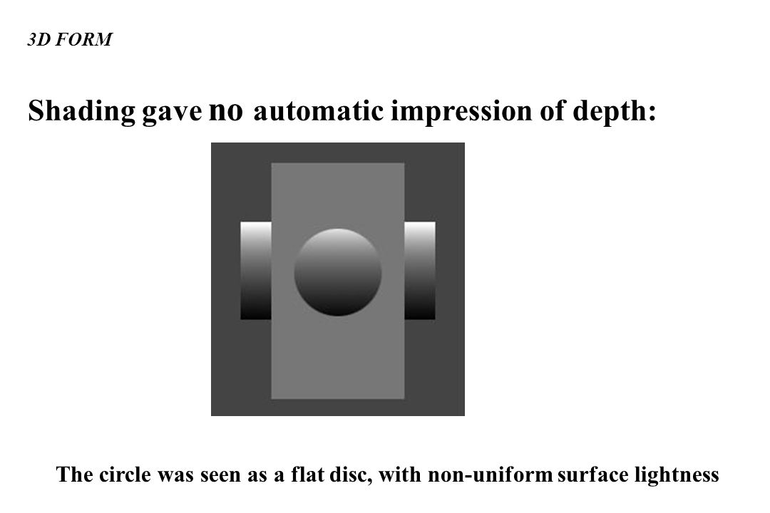 Shading gave no automatic impression of depth: 3D FORM The circle was seen as a flat disc, with non-uniform surface lightness