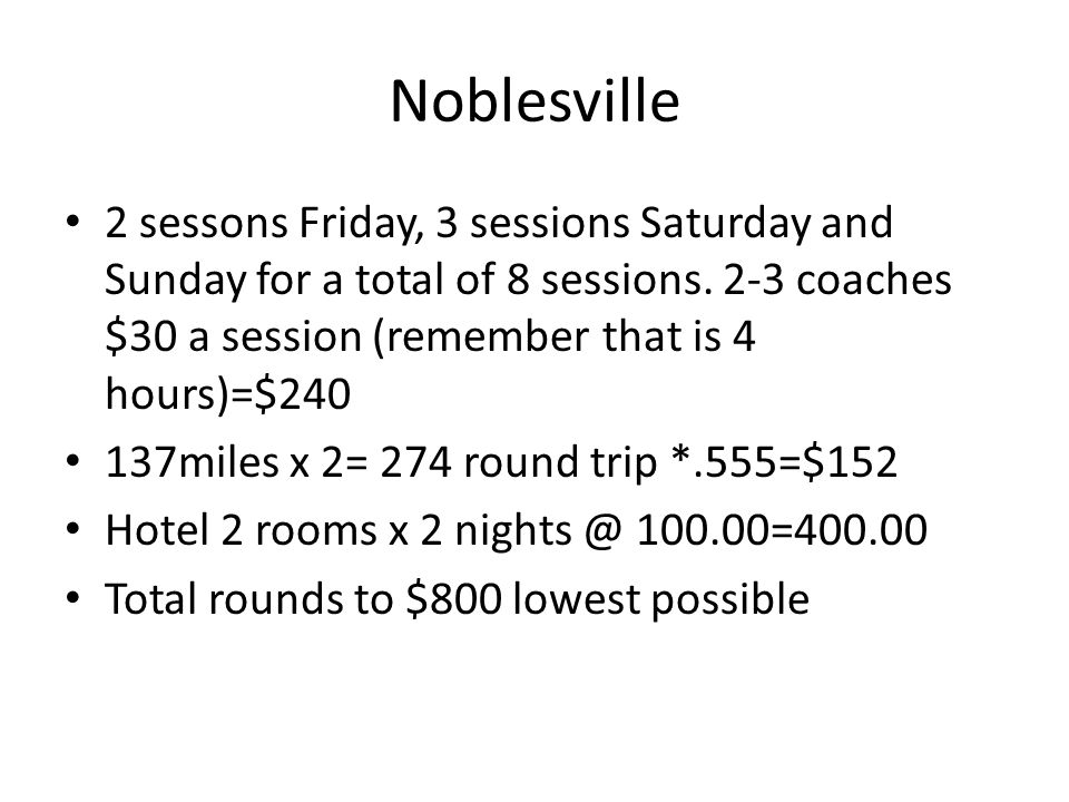 Noblesville 2 sessons Friday, 3 sessions Saturday and Sunday for a total of 8 sessions.