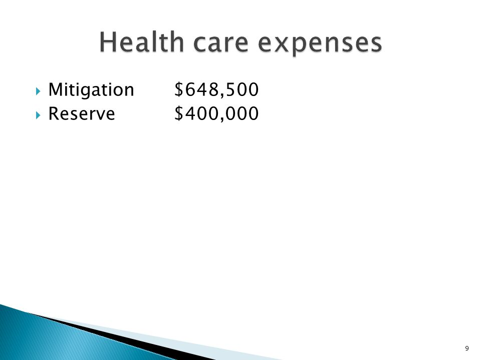  Mitigation$648,500  Reserve$400,000 9