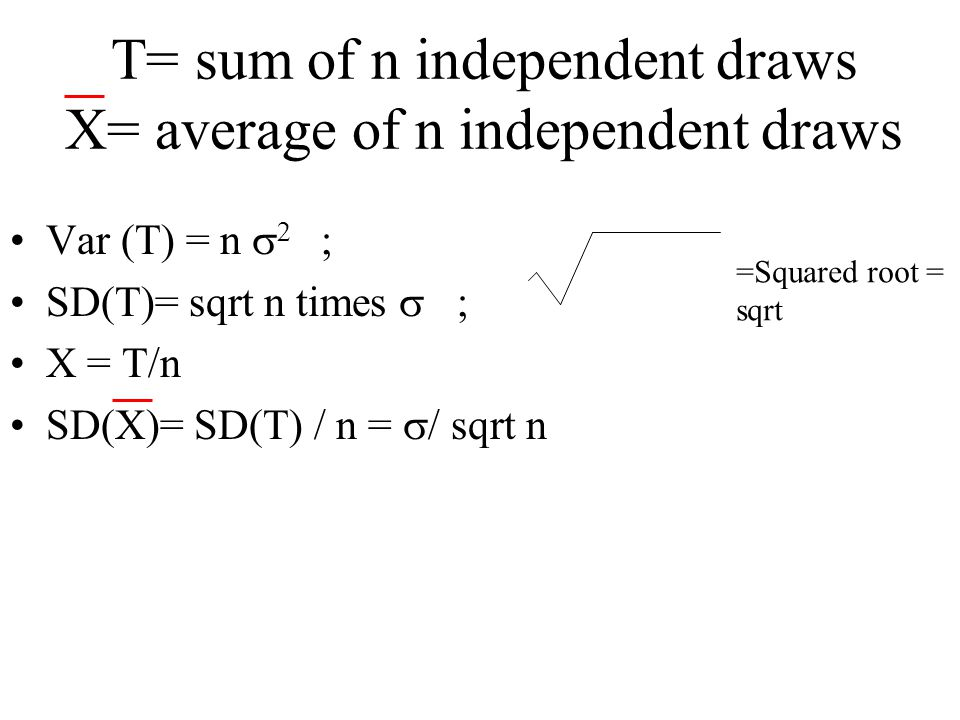 T= sum of n independent draws X= average of n independent draws Var (T) = n    SD(T)= sqrt n times  X = T/n SD(X)= SD(T) / n =  / sqrt n =Squared root = sqrt