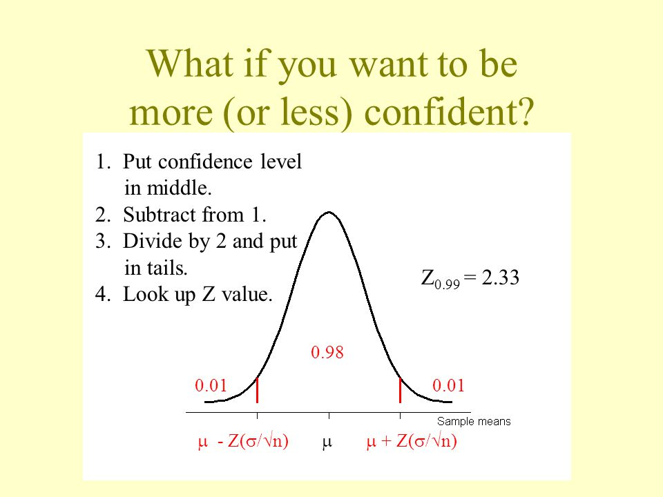 What if you want to be more (or less) confident.  + Z(  /  n)  - Z(  /  n)