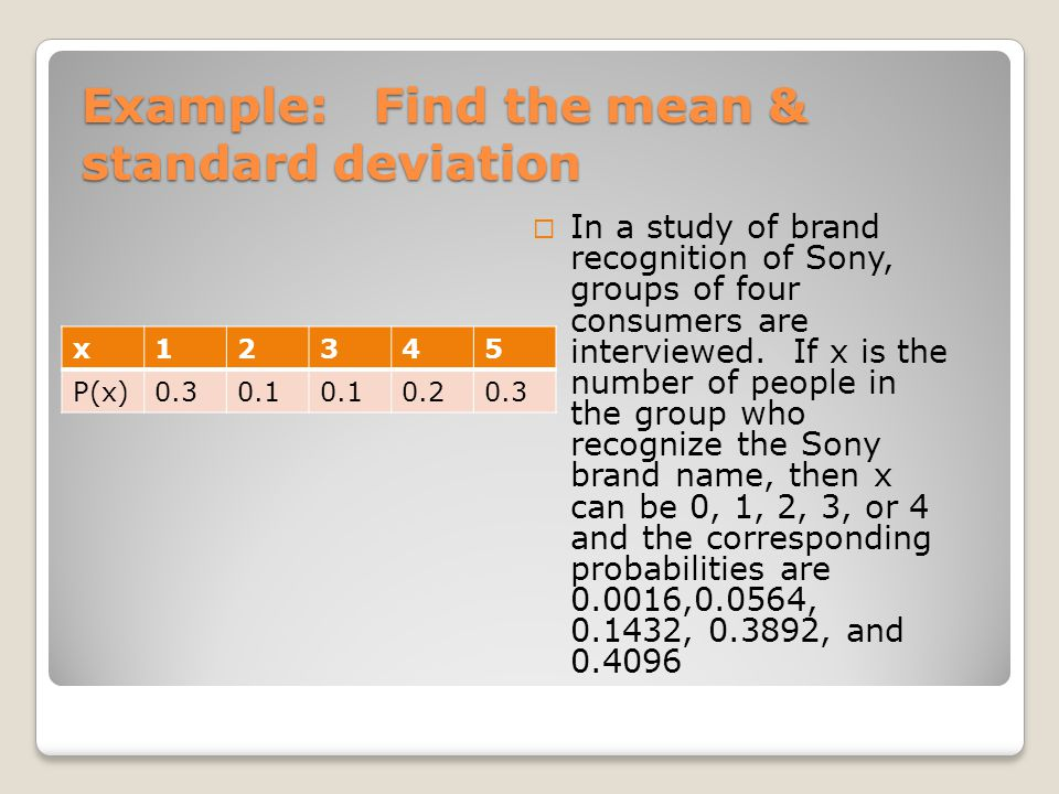 Example: Find the mean & standard deviation x12345 P(x)0.30.1 0.20.3  In a study of brand recognition of Sony, groups of four consumers are interview