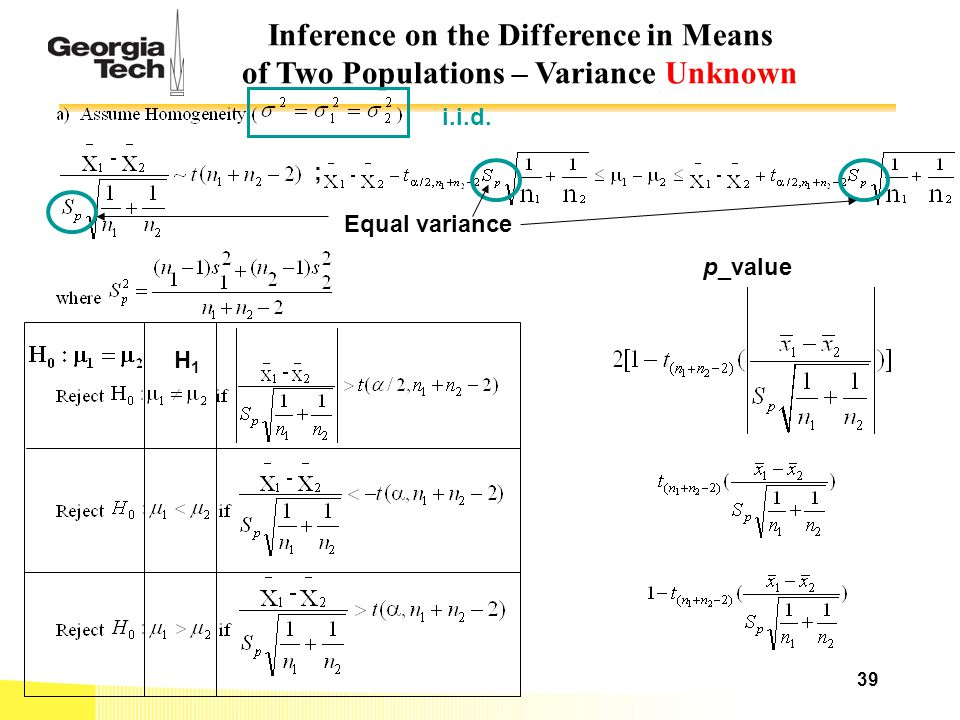 ; H1H1 Inference on the Difference in Means of Two Populations – Variance Unknown p_value i.i.d. Equal variance 39