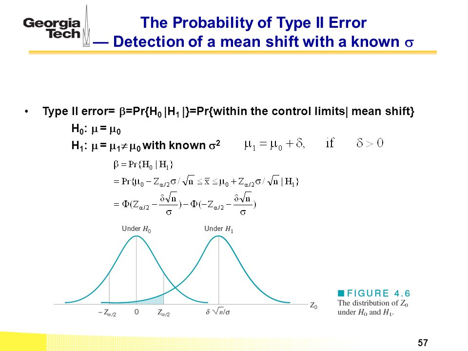 The Probability of Type II Error — Detection of a mean shift with a known  Type II error=  =Pr{H 0 |H 1 |}=Pr{within the control limits| mean shift}