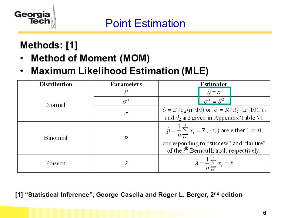 """Point Estimation Methods: [1] Method of Moment (MOM) Maximum Likelihood Estimation (MLE) [1] """"Statistical Inference"""", George Casella and Roger L. Berg"""