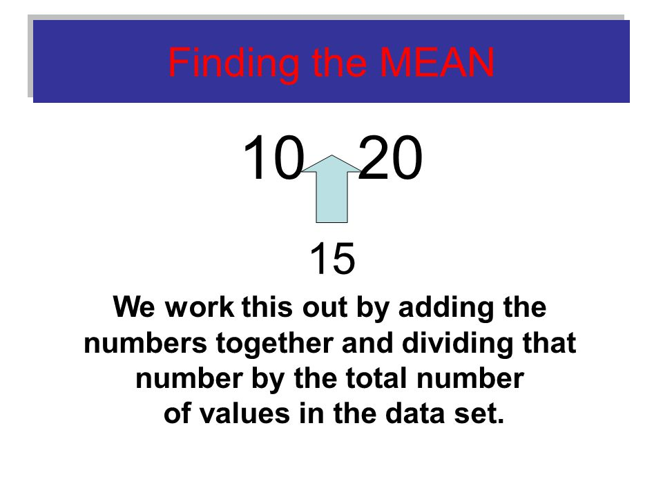 Finding the MEAN 10 20 15 We work this out by adding the numbers together and dividing that number by the total number of values in the data set.