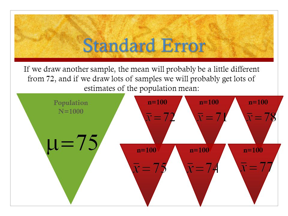 Standard Error If we draw another sample, the mean will probably be a little different from 72, and if we draw lots of samples we will probably get lo