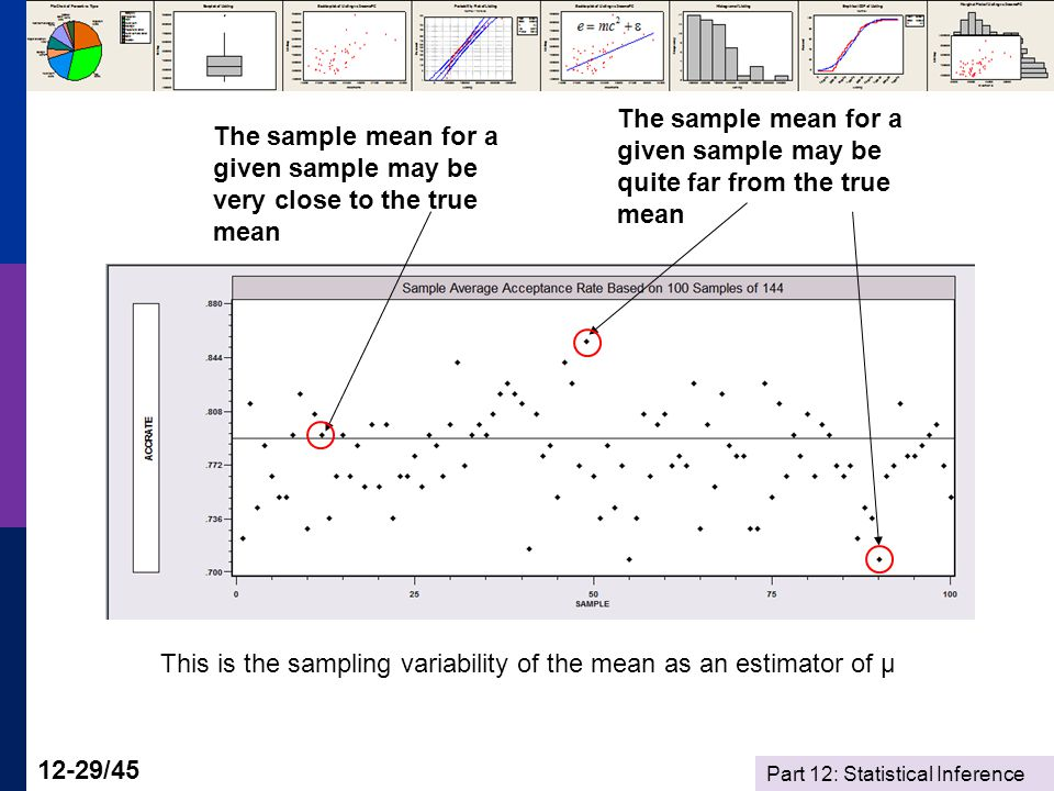 Part 12: Statistical Inference 12-29/45 The sample mean for a given sample may be very close to the true mean The sample mean for a given sample may be quite far from the true mean This is the sampling variability of the mean as an estimator of μ