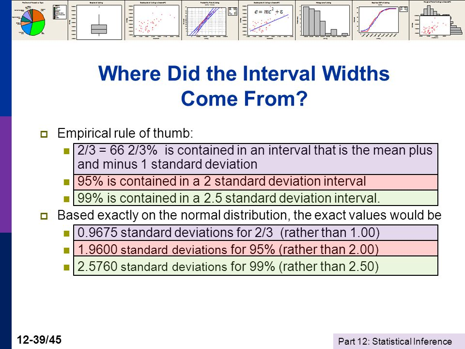 Part 12: Statistical Inference 12-39/45 Where Did the Interval Widths Come From.